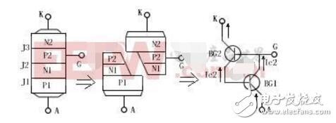 简易可控硅调压调温电路(可控硅特性工作原理作用与检测)