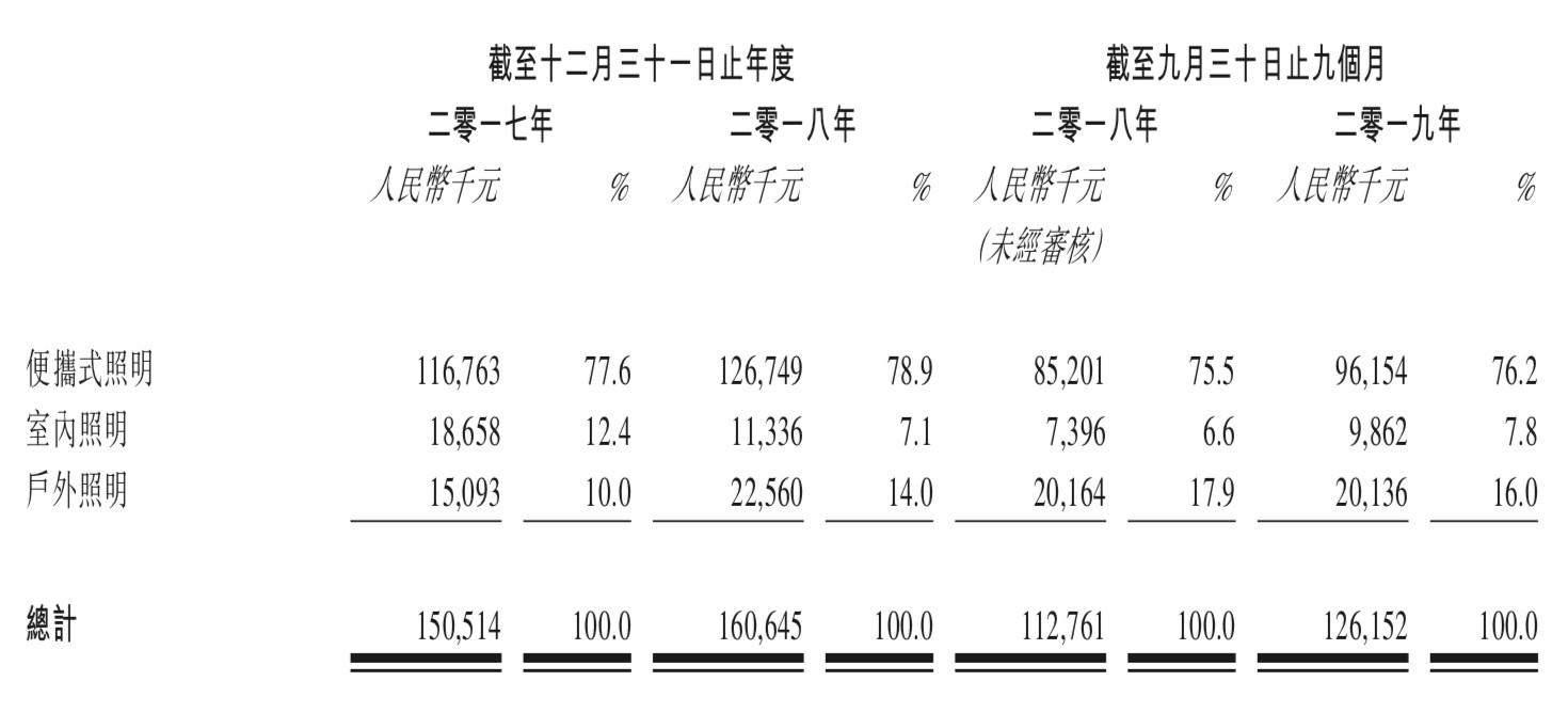 港股通占比异动统计1月16日